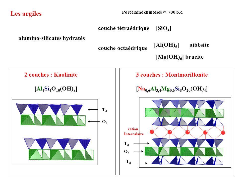 Les argiles couche tétraédrique [SiO4] alumino-silicates hydratés